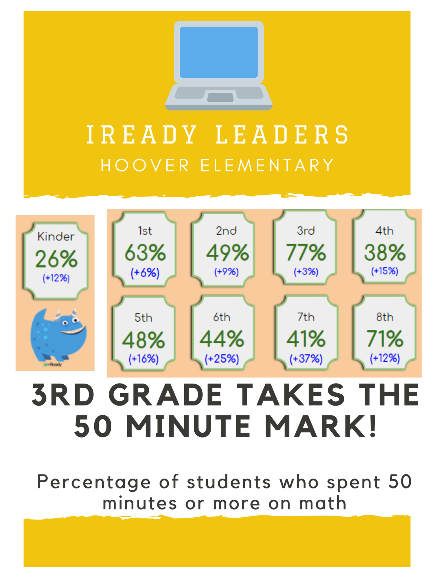 iReady 50 min Math Leaders
