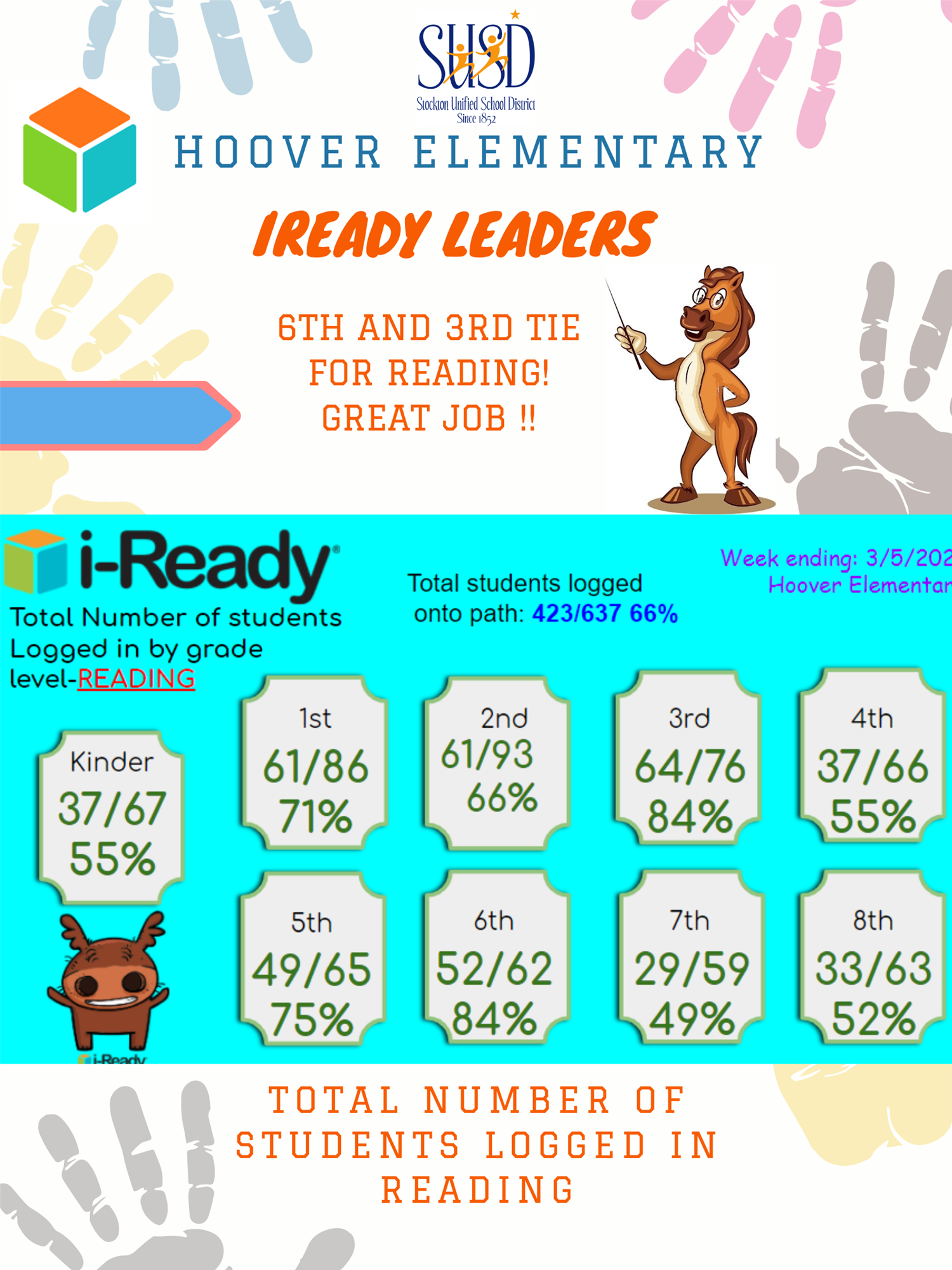 iReady Reading Leaders