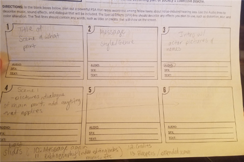 Format and Order of Video for Storyboard