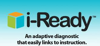 Administering iReady Testing