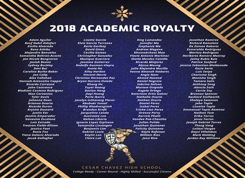 Academic Royalty