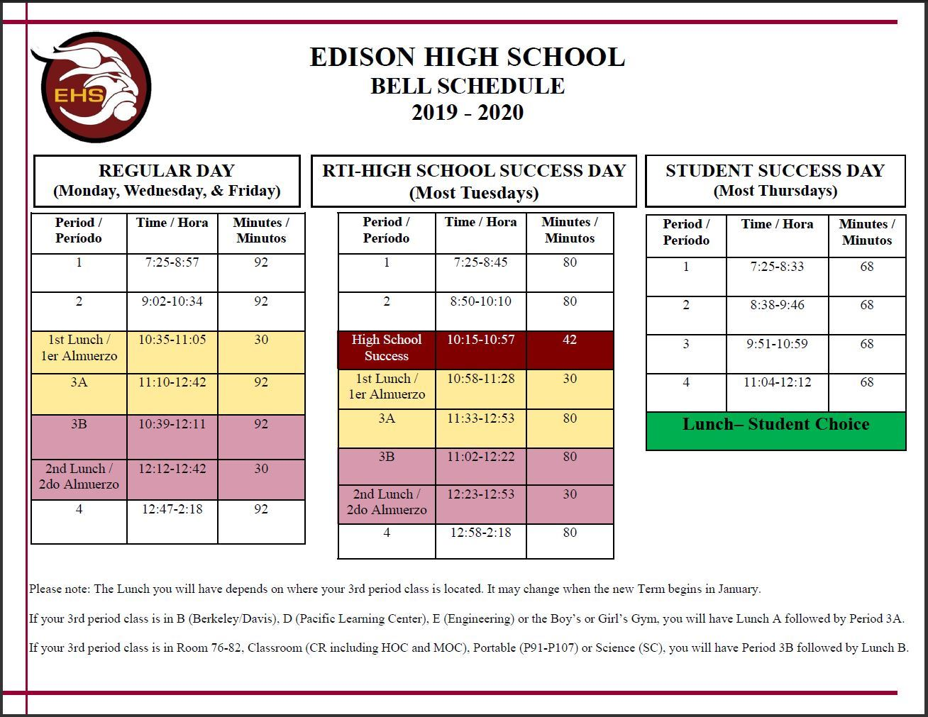 franklin high school bell schedule
